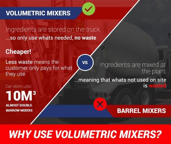 volumetric vs barrel